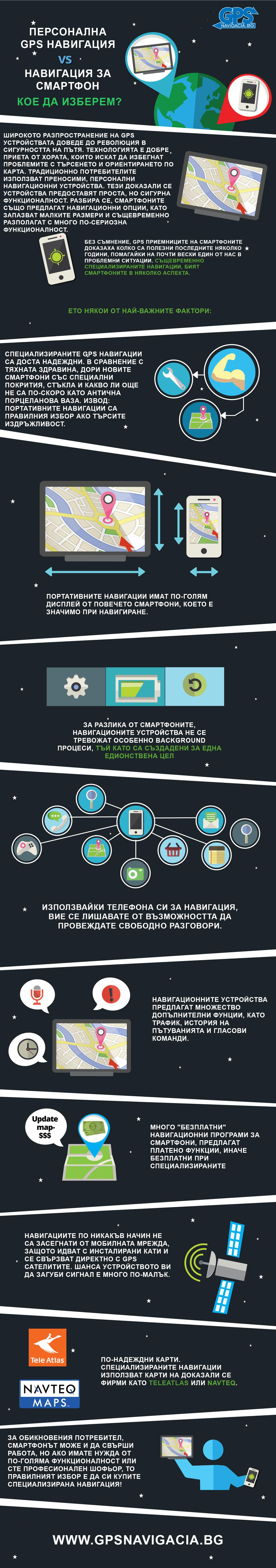 Навигация или смартфон
